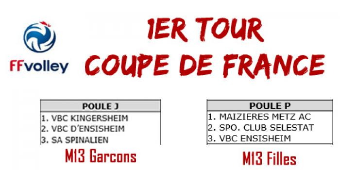 Coupe de France M13 : 1er tour